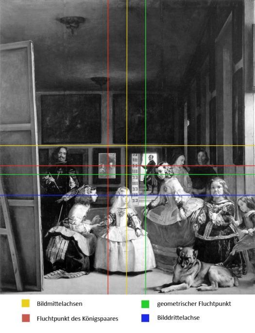 Diego_Velázquez_Las_Meninas_Die_Hoffräulein_Schema