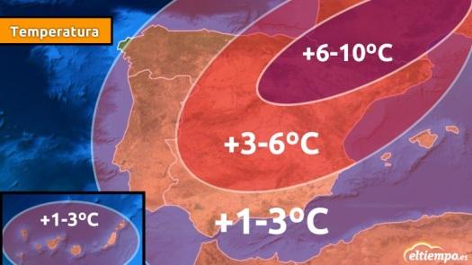 temperaturas-primera-semana-julio